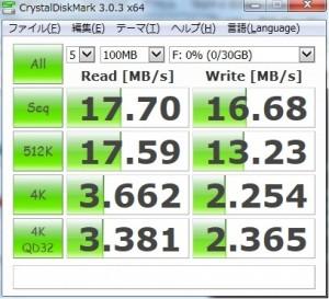サンディスクの結果(USB2.0)