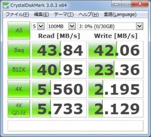 サンディスクの結果(USB3.0)