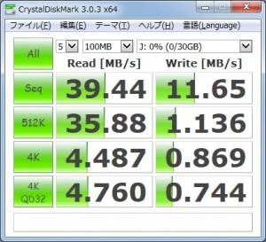 東芝の結果(USB3.0)