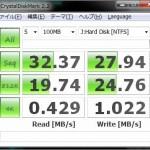 USB接続HDDのベンチ結果